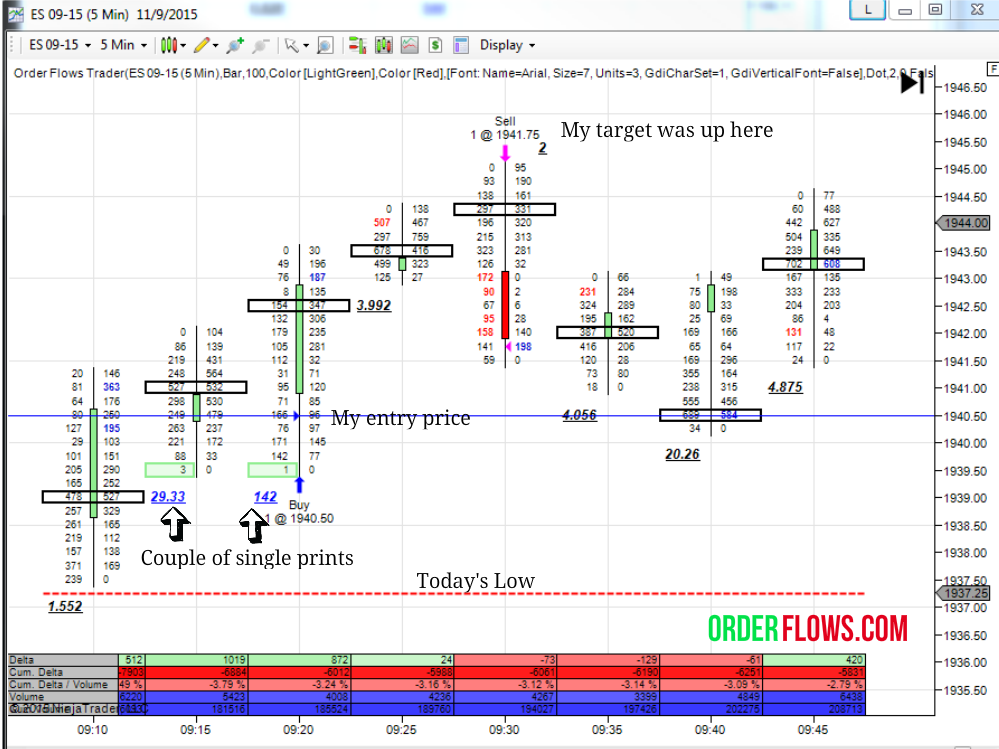9-11 es missed target 2 ticks comment